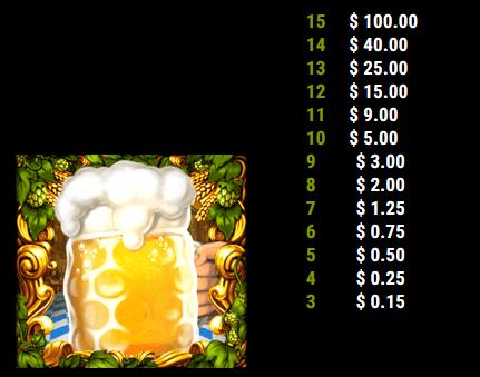 Beer Partyビールスキャッター